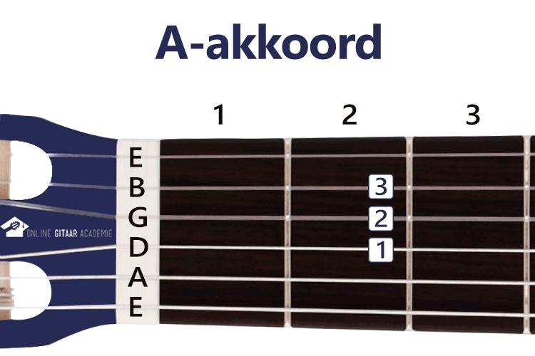 A-akkoord gitaar - gitaarakkoorden - rechtshandig - Online Gitaar Academie