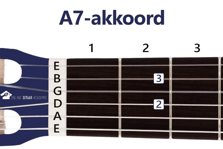 A7-akkoord gitaar - gitaarakkoorden - rechtshandig - Online Gitaar Academie