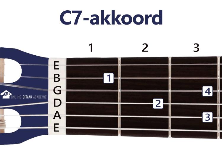 C7-akkoord gitaar - gitaarakkoorden - rechtshandig - Online Gitaar Academie