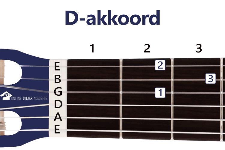 D-akkoord gitaar - gitaarakkoorden - rechtshandig - Online Gitaar Academie