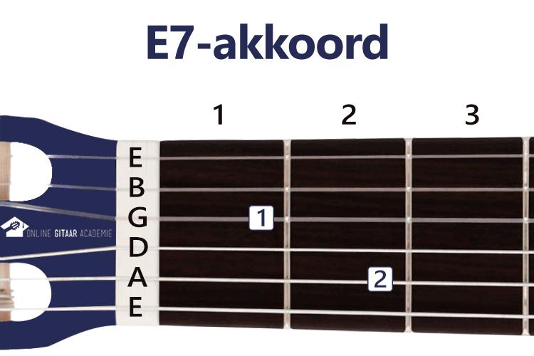E7-akkoord gitaar - gitaarakkoorden - rechtshandig - Online Gitaar Academie